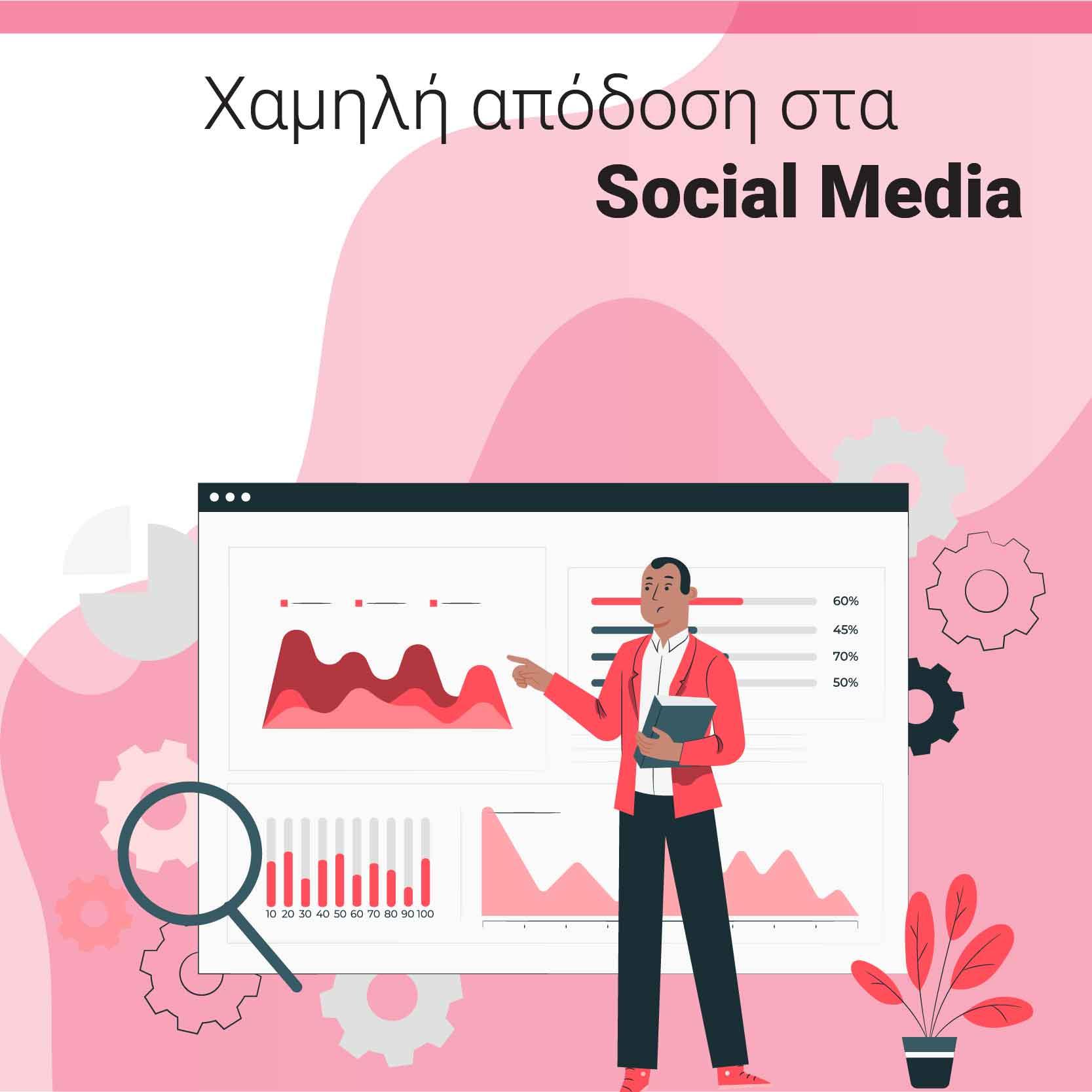 Χαμηλή απόδοση στα Social Media